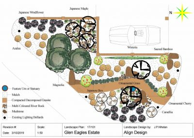 Mount Evelyn Garden Designer and Landscape Designer John Whelan Plans Glen Eagles Estate